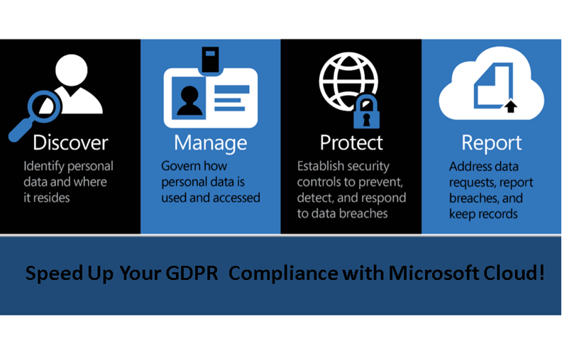 Speed up your GDPR Compliance with Microsoft Cloud!