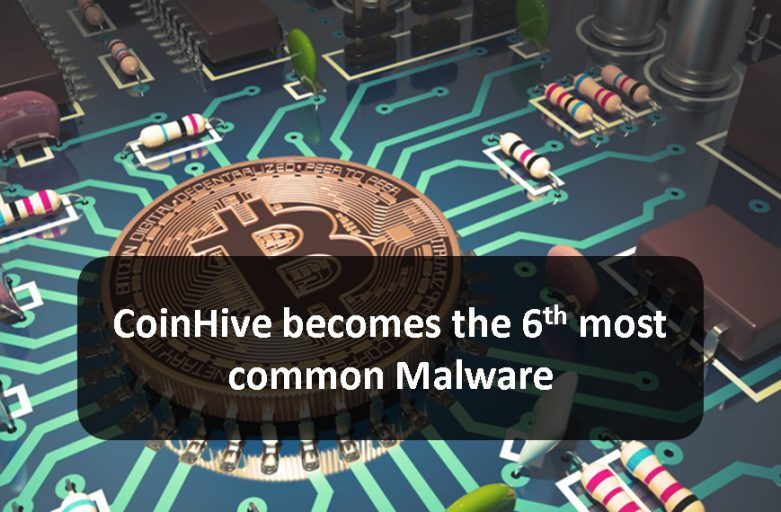 Cryptocurrency Malware CoinHive becomes the 6th most common Malware